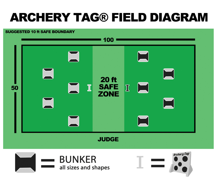 Archery-Tag-Field